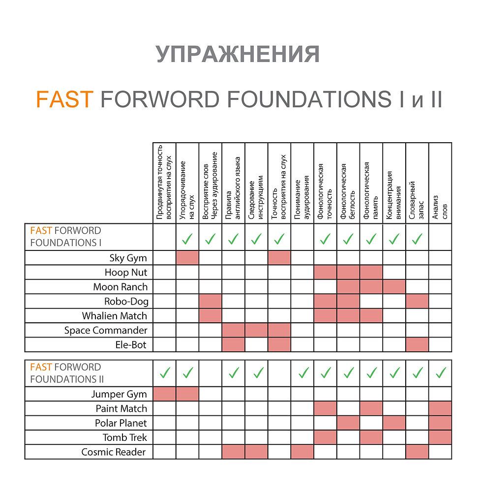 матрица FOUNDATIONS-перевод.jpg