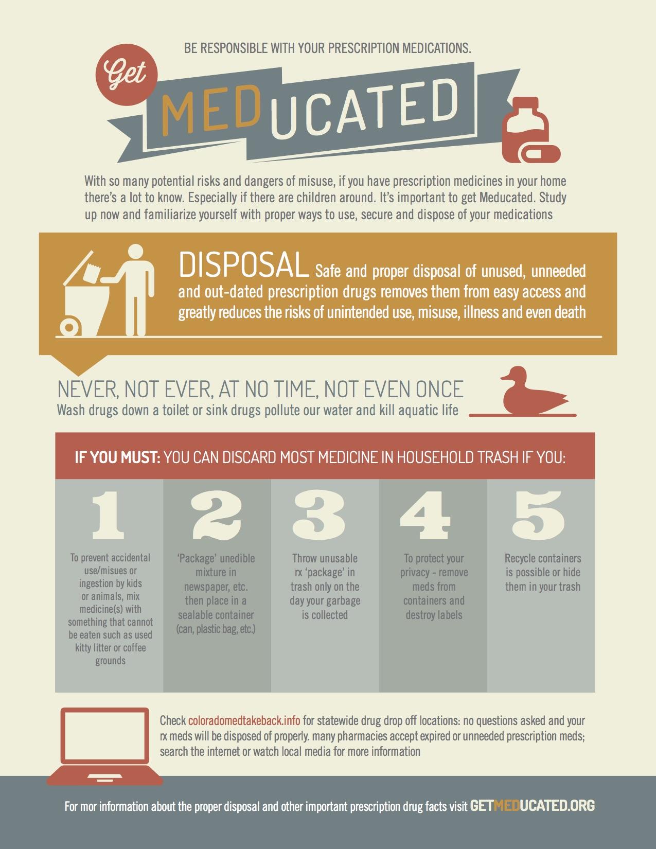Prescription drug awareness/infograp