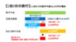 支援対象額シュミレーション2_page-0001.jpg
