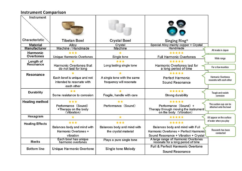 音響楽器の比較図 10_Page_2.png