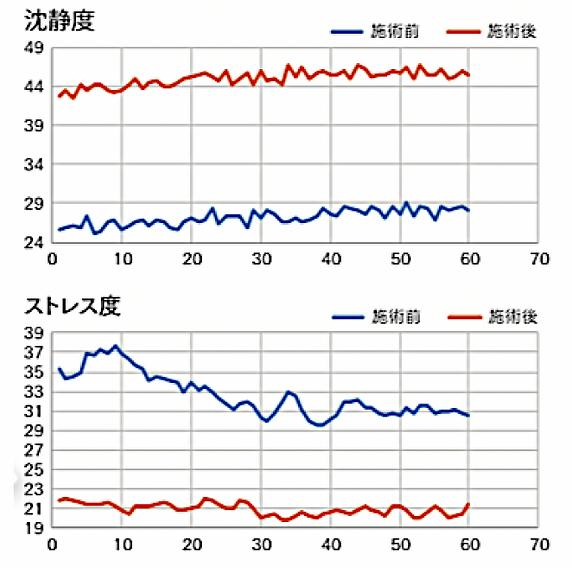 データ6−1.png