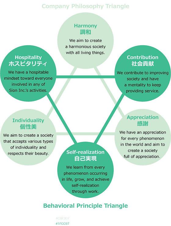 会社理念-English.jpg
