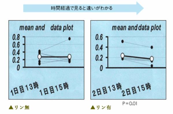 データ2.png