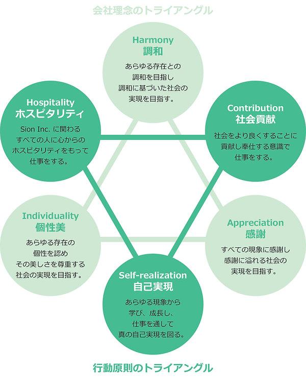 company_philosophy_jp.jpg