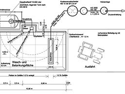 Wibautec: Betriebstankstelle
