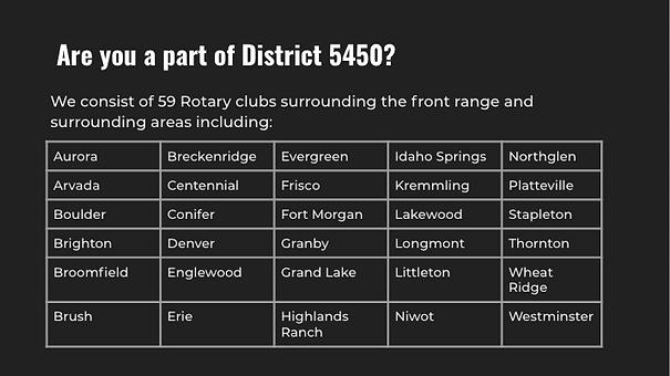 District 5450