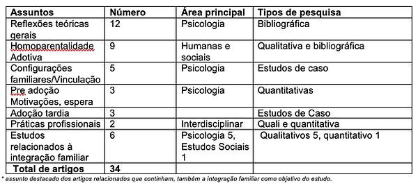 tabela obnad.png