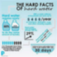 hard%20water%20facts_edited.jpg