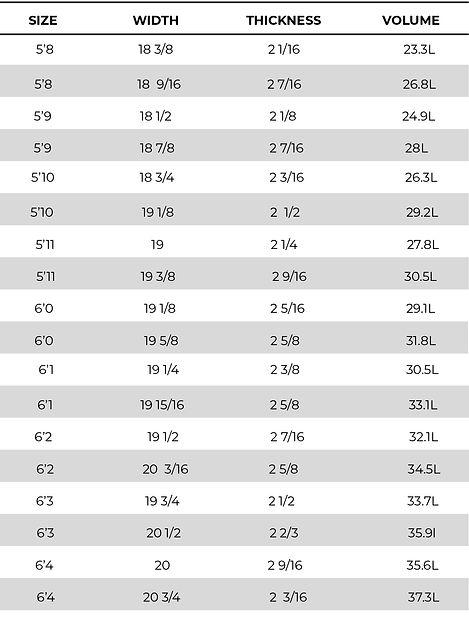 Tabela tamanhos Alchemy.jpg