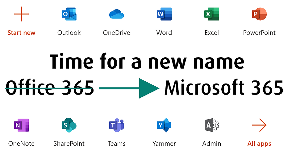 office-365-becomes-microsoft-365.png