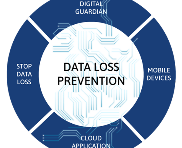 data-loss-prevention-services-.png