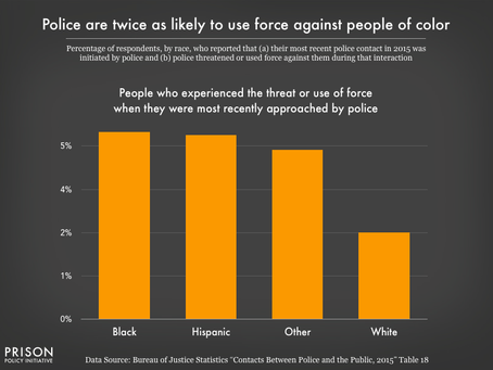 Law Enforcement/African American Interactions and the Resulting Trauma
