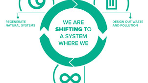 Get to know more about: Circular Economy