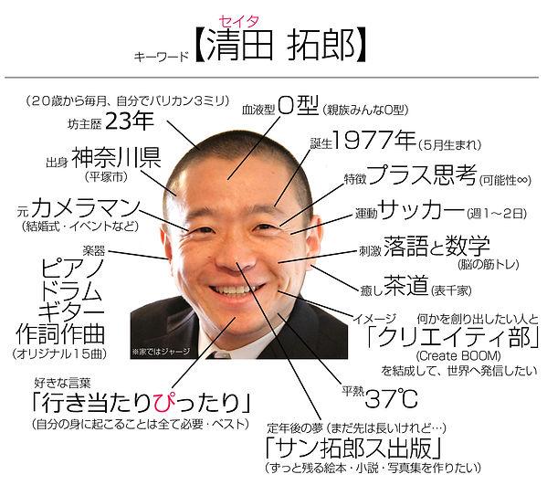 清田拓郎プロフ.jpg