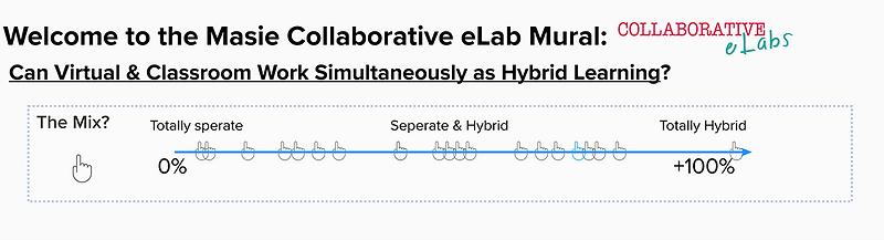 Masie Collaborative - Hybrid E-lab1.png