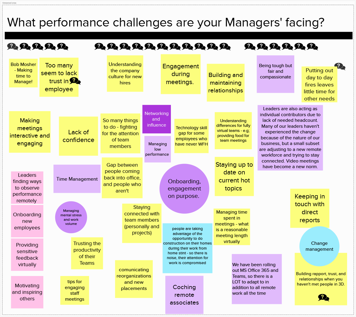Idea Jam - Supporting Remote Managers -