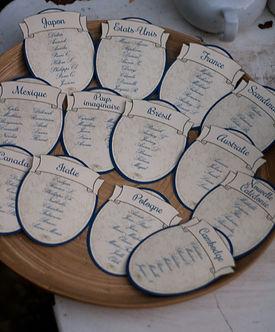 plan de table, mariage, étiquettes, à assembler, voyage vintage