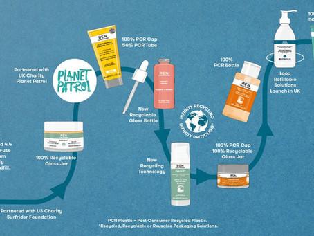 REN's Clean Skincare Initiative