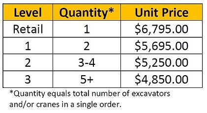 volume pricing  -crane.jpg