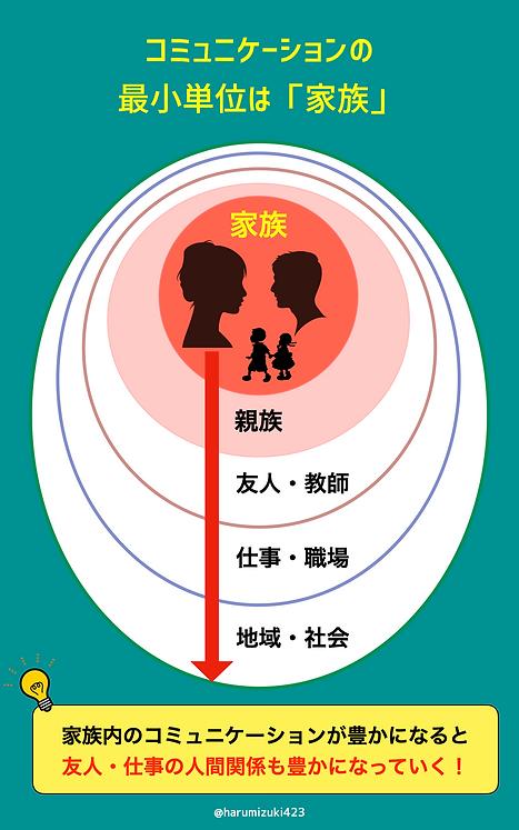 表紙・図解データ.011.png