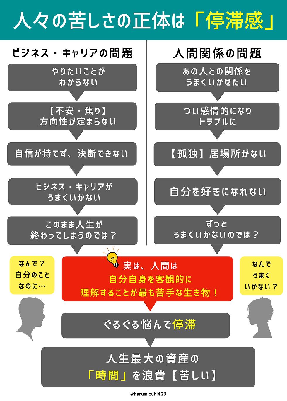 01 Twitter固定ツイート.002.png