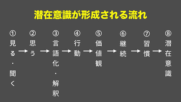 1.パターン:思い込みが生まれるメカニズム.020.jpeg