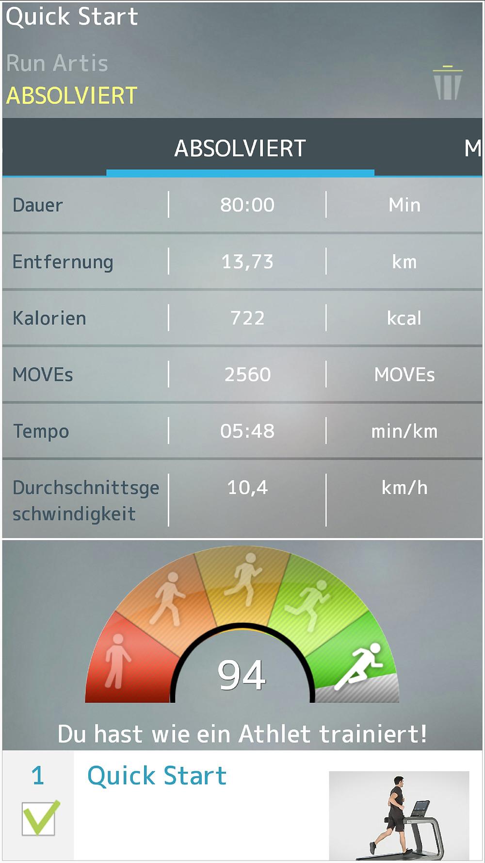 Ernährungsberatung, Ernährungstherapie und Fitnessberatung in Lyss, Fabienne Kobi, Halbmarathon, Bieler Lauftage