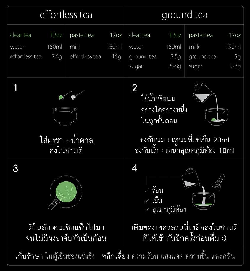2020.10.06 brewing guide(TH)-04-03.jpg
