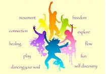 chakra-dance-1024x716.jpg