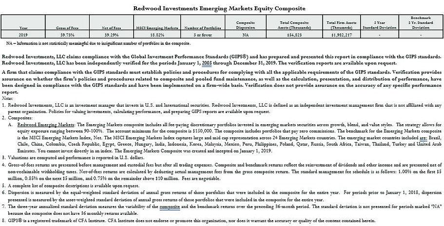 EM Gips Disclosures - 12.31.20.JPG