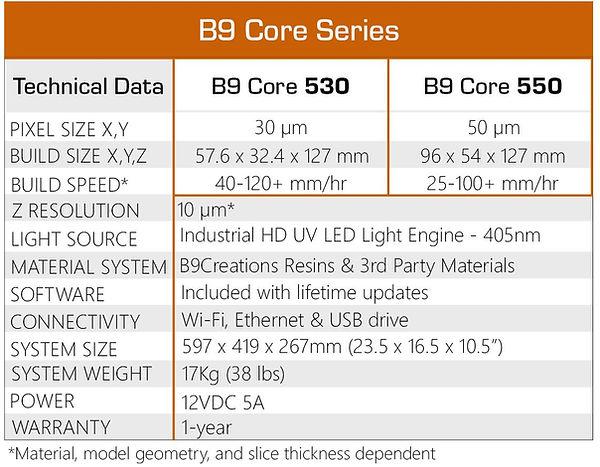 B9 Core Series Technical Specs