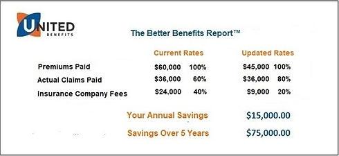 Better Benefits Report UBG.jpg