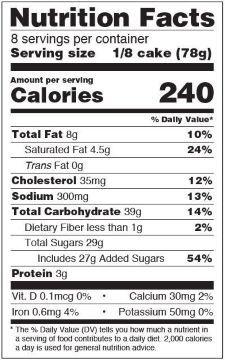 Pumpkin Nutrition_Jan21.JPG
