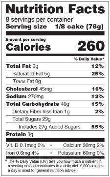 Carrot Nutrition_Jan21.JPG
