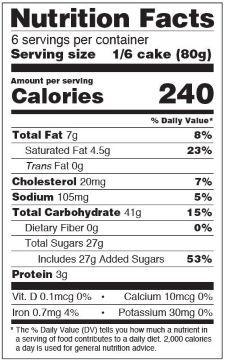 Lemon Nutrition_Jan21.JPG