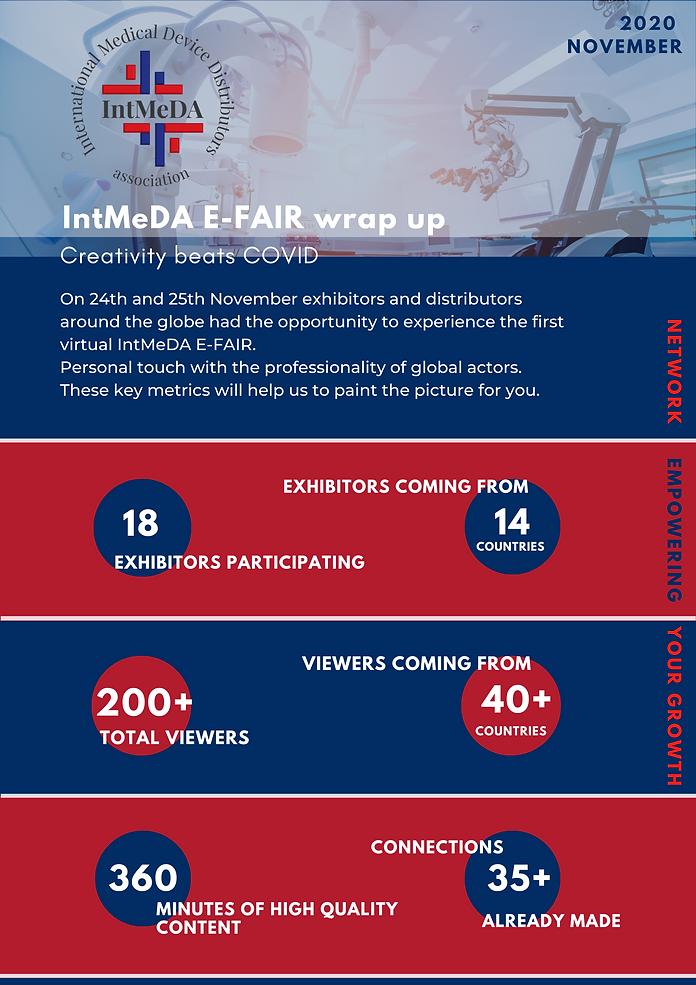 IntMeDA E-FAIR wrap up.png