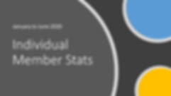 Individual Stats January to June 2020 -