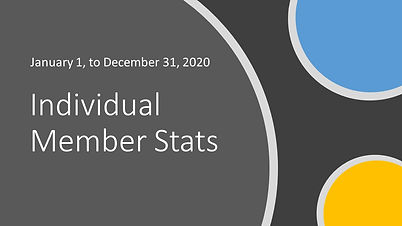 Individual Stats January 1, to December