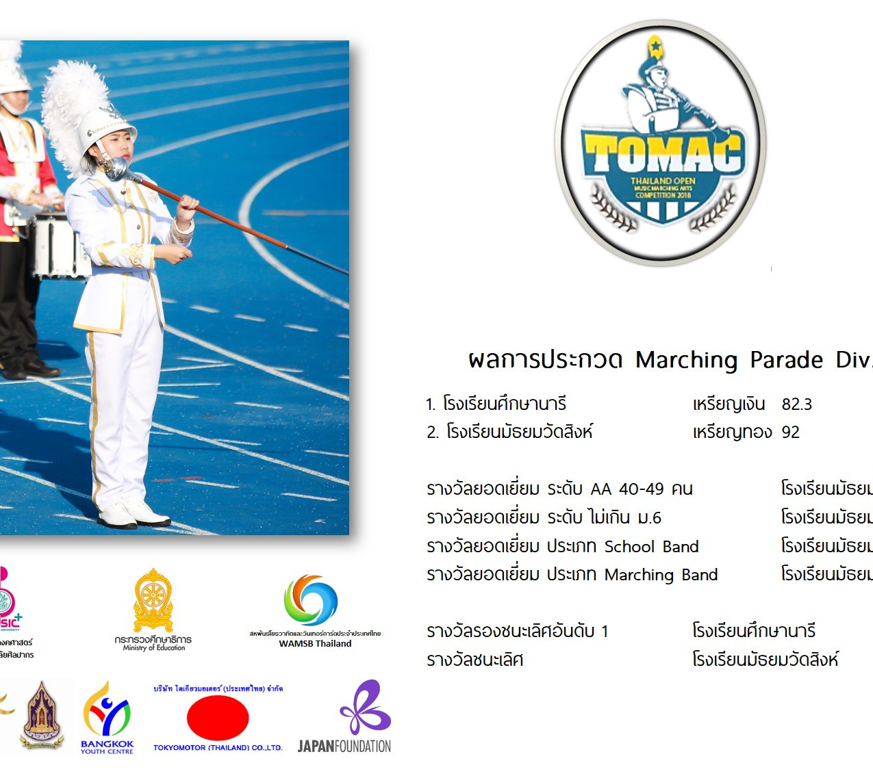 ประเภท Marching Parade Div.1
