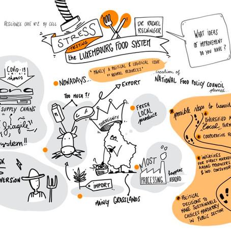 Retour sur le Resilience Café No. 2: Stress-testing the Luxembourg food system