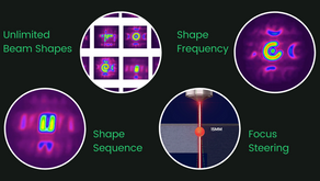 Using Dynamic Beam Lasers to Redefine Flexibility in Material Processing