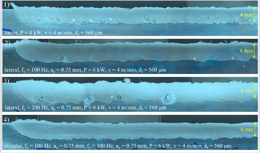how different types of laser oscillation impacts the weld