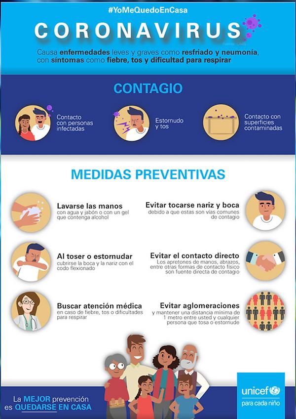 Covid prevenir