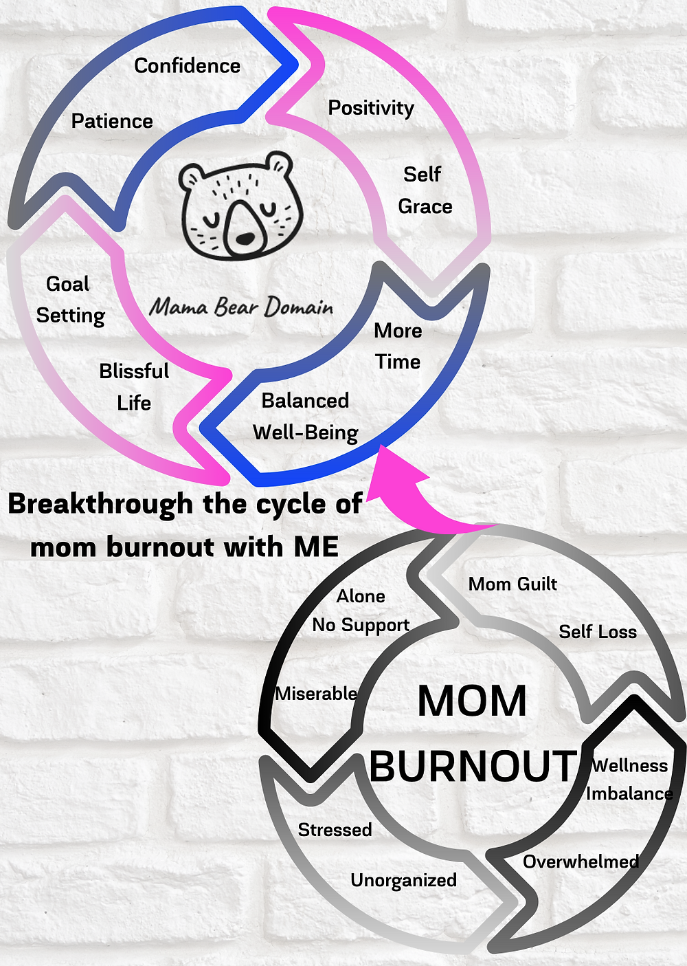 Helping moms with mom burnout struggling with being overwhelmed, lack of confidence, and self loss.