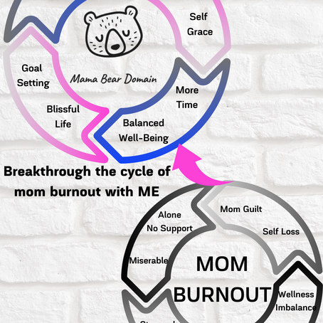 How to Recover from Mom Burnout?