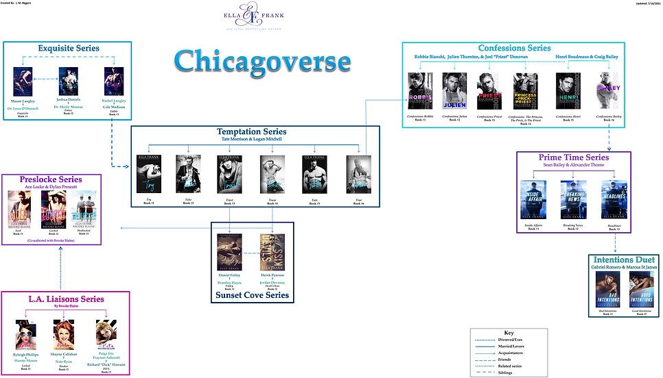 chicagoverse tree final.png