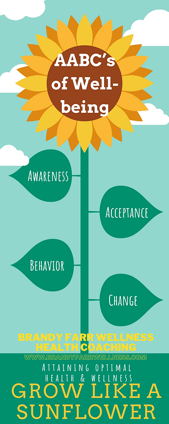 AABC of wellbeing.png