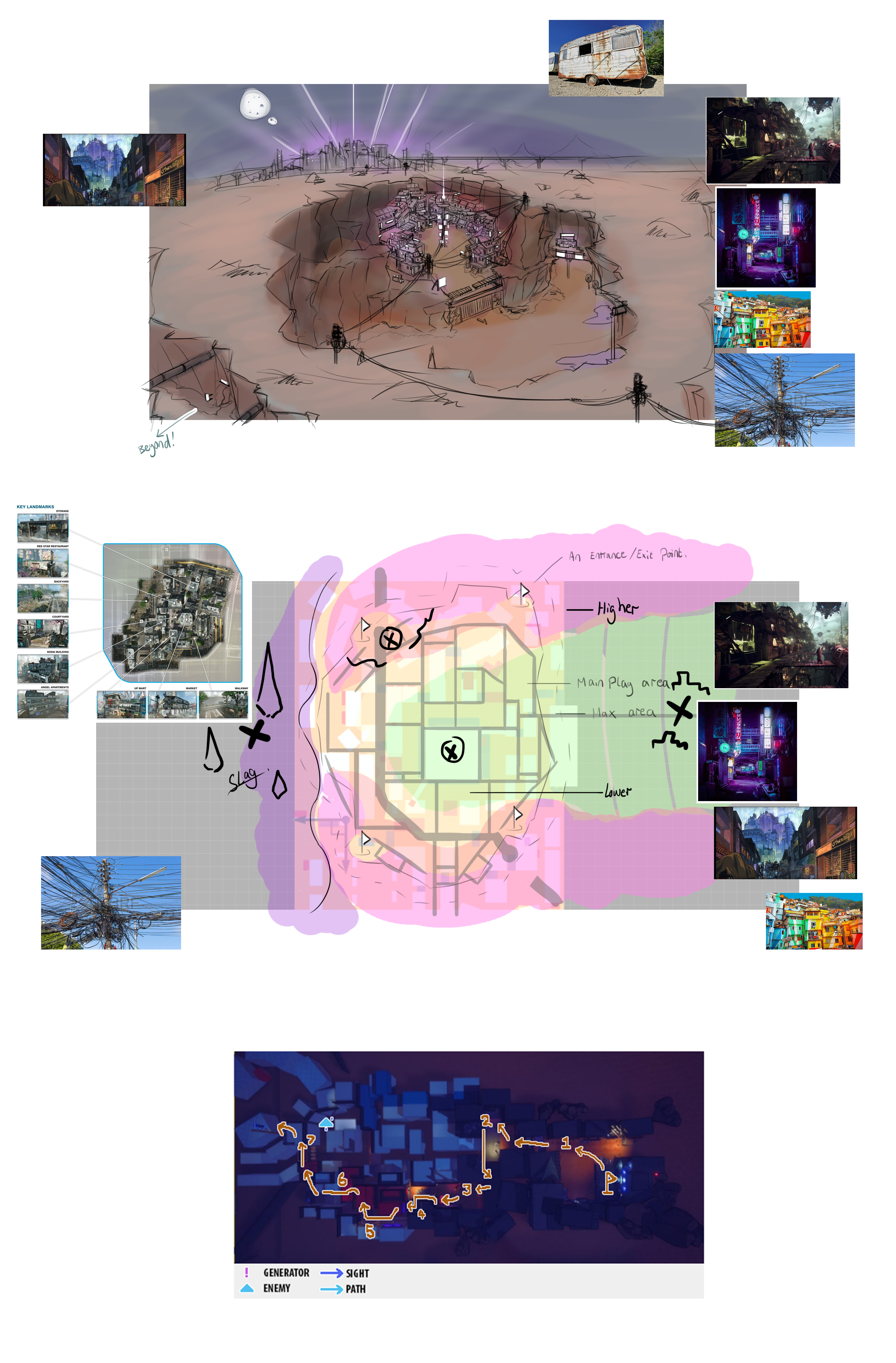 Location Conceptual Stages