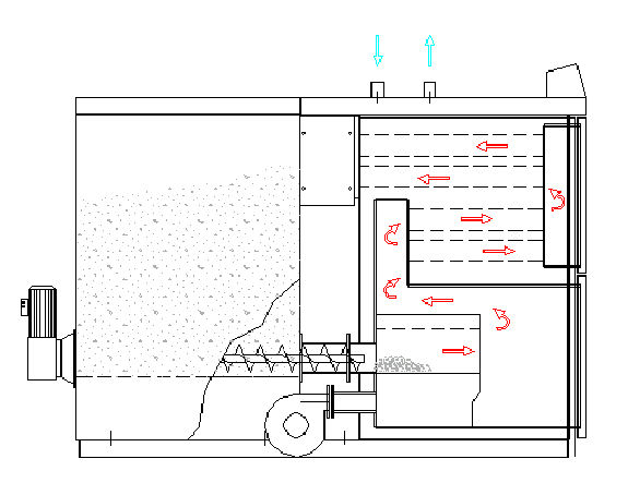 Kocioł na pellet - Granpal Eco - przekrój