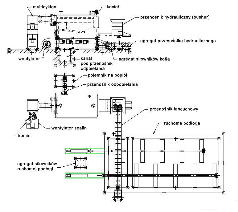 kotły na zrębki - schemat układu